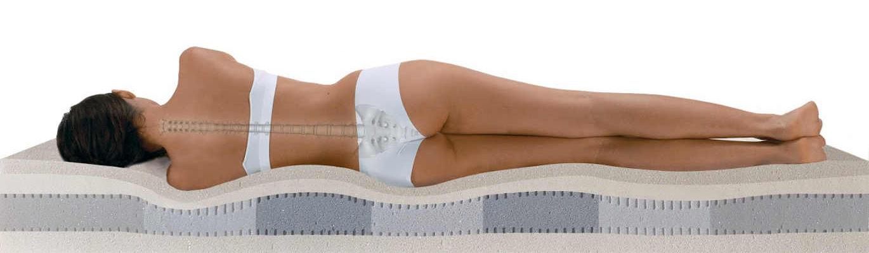 materasso anatomico per un sonno riposante